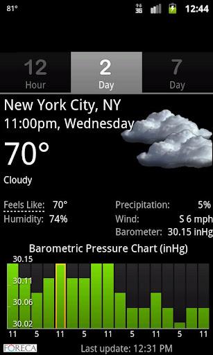 Palmary Weather screenshot 4