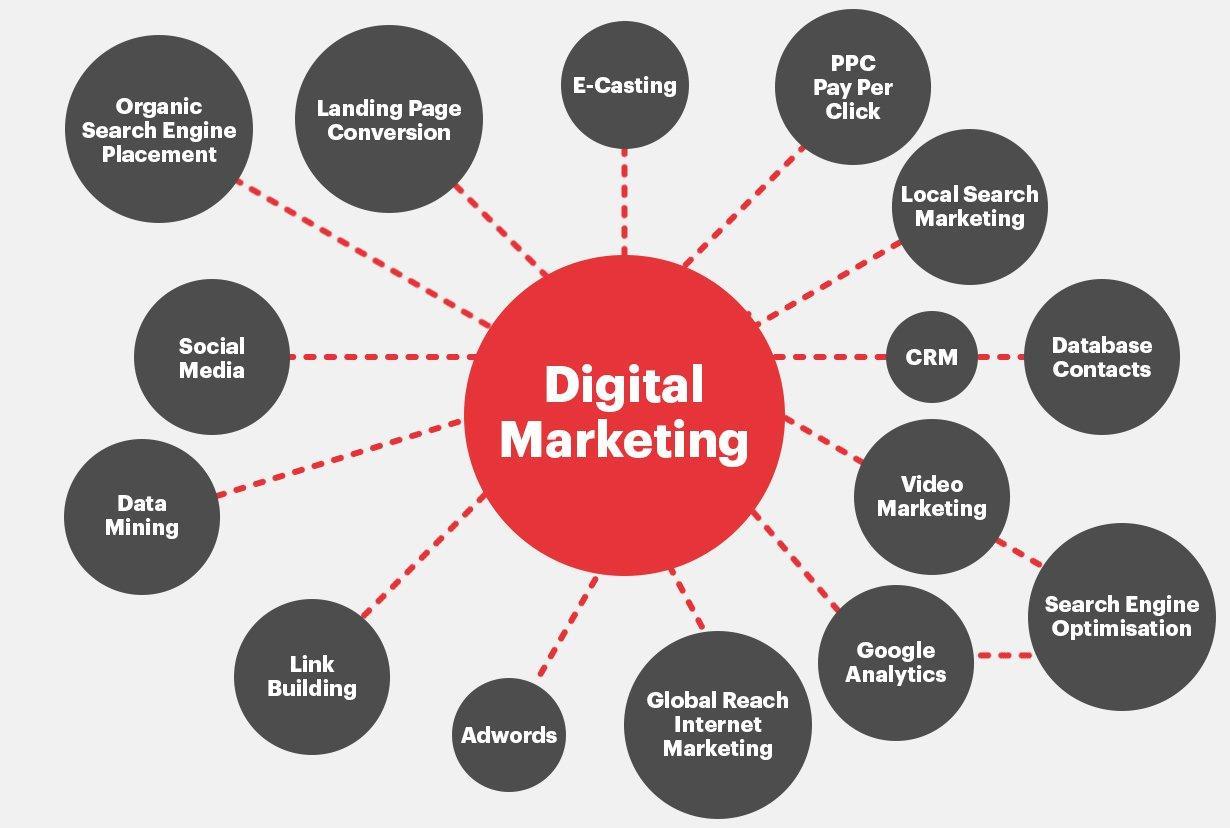 D:\furqan\Selecta Training\SEO\PDF\Digital marketing training 3.jpg