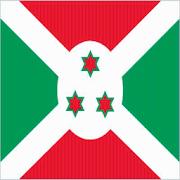 Burundi Facts
