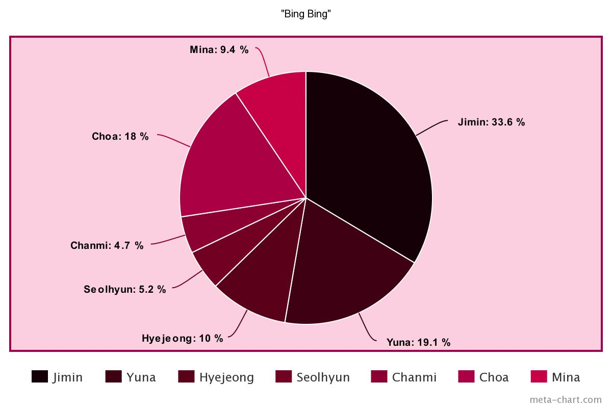 meta-chart (35)