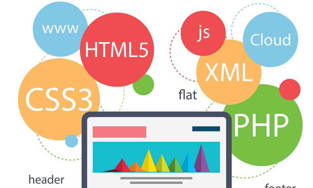 Khóa học thiết kế web với php