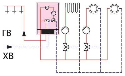 Vitodens 200-W двохконтурний опалення + ГВП