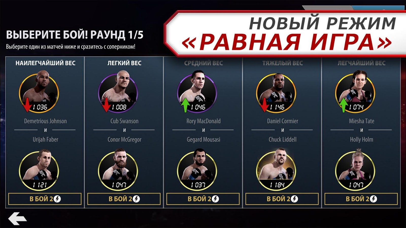 UFC Undisputed 2010 для PSP и PPSSPP