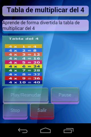 Cuento educativo tabla del 4 - screenshot