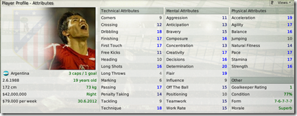 Sergio Aguero - wonderkid from Atletico Madrid