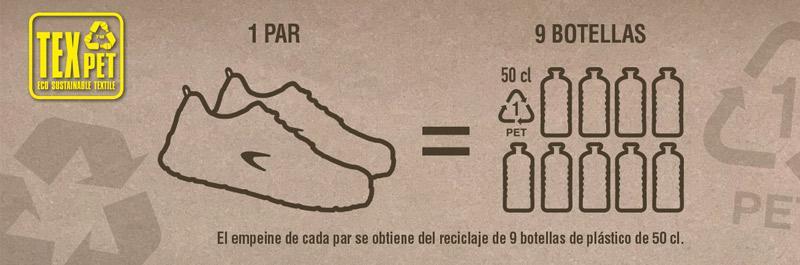 Calzado de trabajo reciclado Cofra
