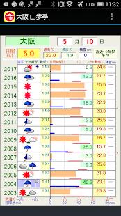 大阪 山歩季 - náhled
