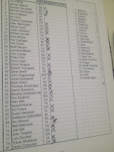 Photo: The list of victims