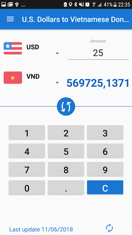 Us Dollar Vietnamese Dong Usd To Vnd