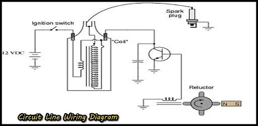 Elektrisches Diagramm Dual Zundschalters