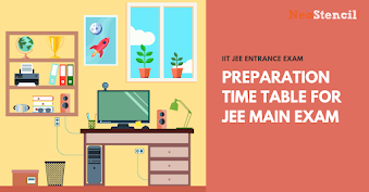 Time Table for JEE Main 2019 Preparation