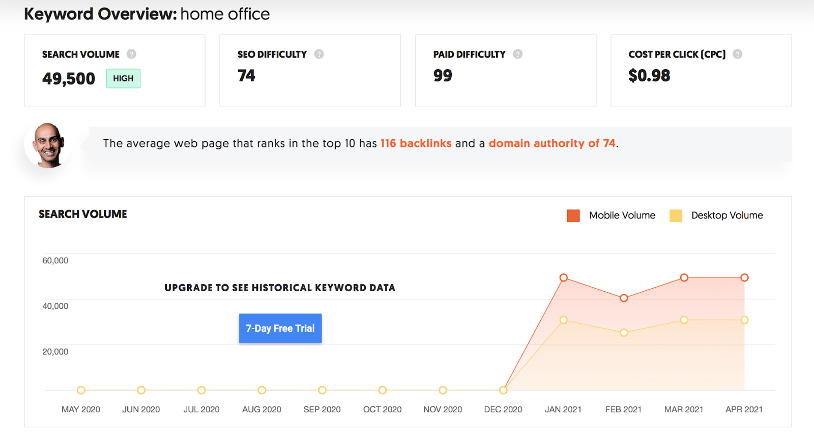 """example of keyword search volume using """"home inspo"""""""