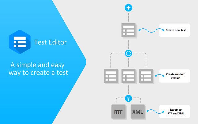 Test Editor