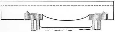 Form of Carriage for Ideal Form of Bed