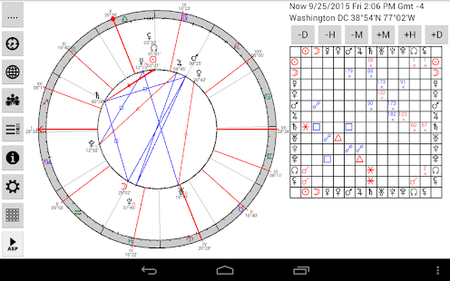 Astrological Charts Pro v8.0.3 rfB_cZZzK9AdGvDHjWR4o0BWexqzdP3lFVDLlthihS47PWP3ScdAJo5EROjWjVGzxuI=h310