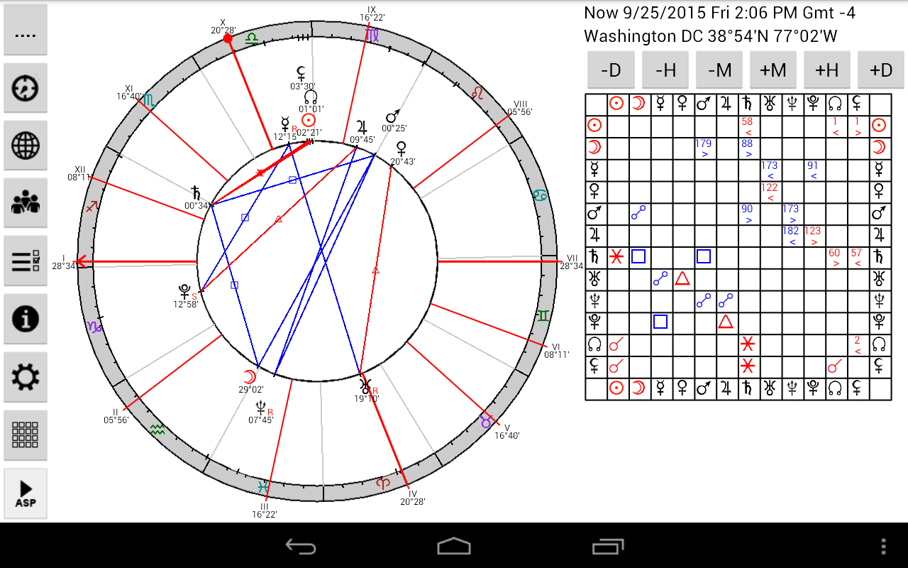 Astrological charts pro android apps on google play astrological charts pro screenshot nvjuhfo Gallery