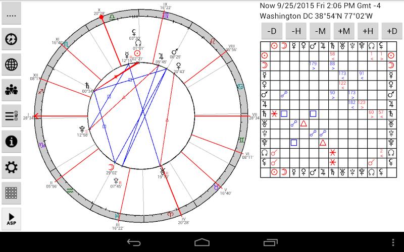 Astrological Charts Pro Screenshot 8