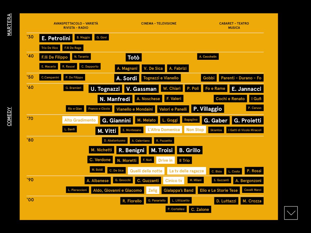 Link. Television Culture- screenshot