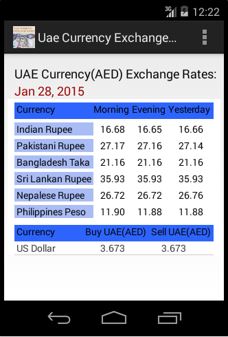 Uae Currency Exchange Rates Apps On Google Play
