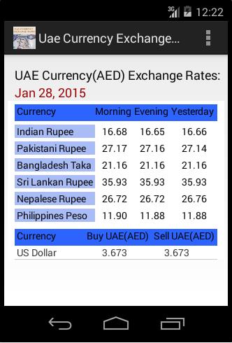 Uae Currency Exchange Rates Screenshot 1 2