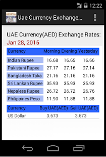 Uae Currency Exchange Rates S On