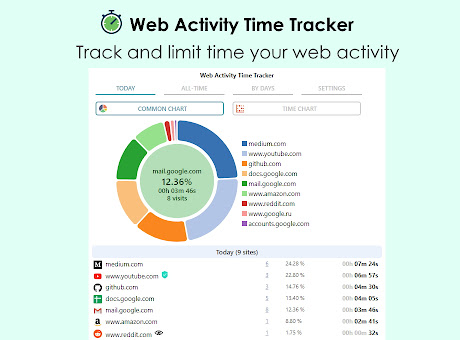 Web Activity Time Tracker