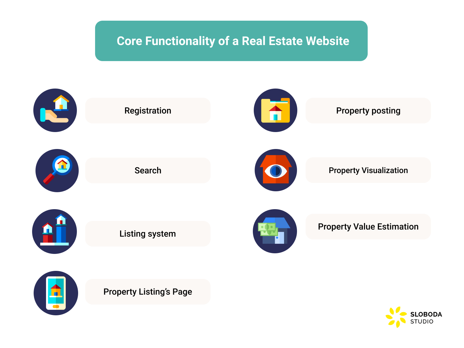 7 Must-have Features of a Real Estate Website