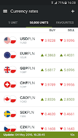 Currency Exchange Conotoxia Apk Download Free for PC, smart TV