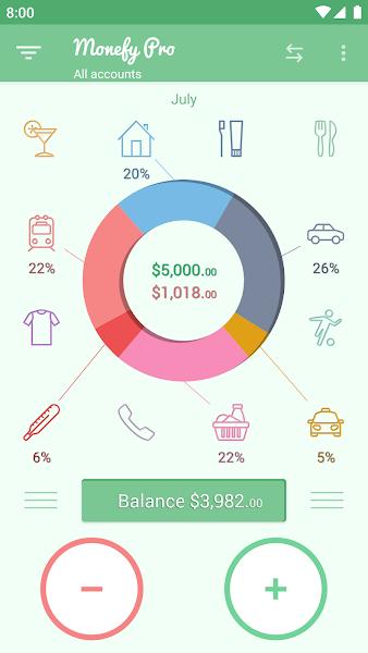 Download APK: Monefy Pro – Money Manager v1.9.9 [Paid]