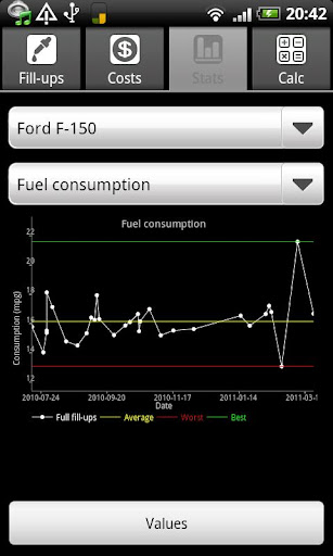 FuelLog screenshot 4
