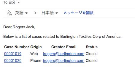 Visualforceのメールテンプレートで送信されたメール