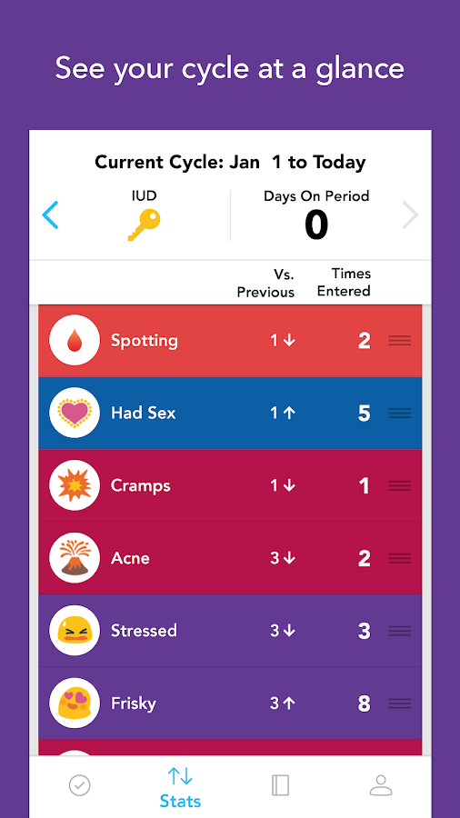 Spot On Period, Birth Control, & Cycle Tracker- screenshot