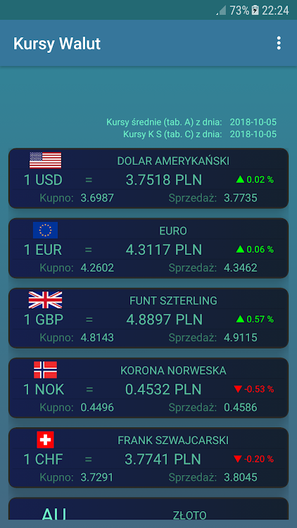 kurs korony norweskiej nbp