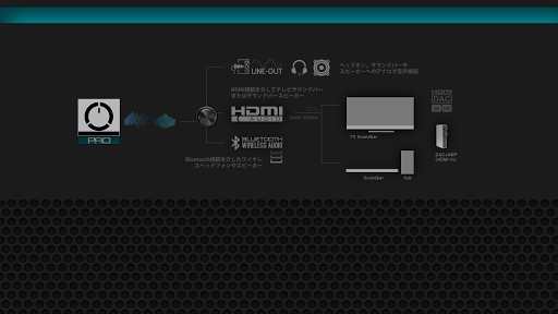 Noozxoide EIZO-rewire™ PRO screenshot 3