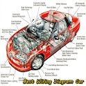 Best Wiring Diagram Car icon