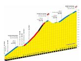 Rit 6: Le Teil - Mont Aigoual: Drietrapsraket in slotfase, een kans voor De Gendt, Teuns of Benoot?