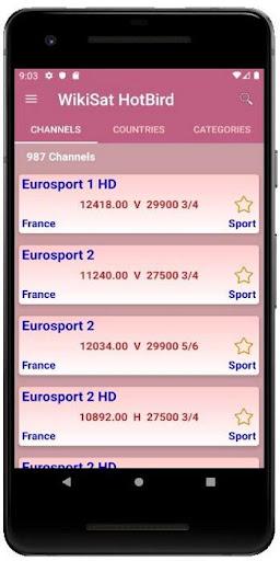 Hotbird Satellite Channels Frequencies - WikiSat ss1