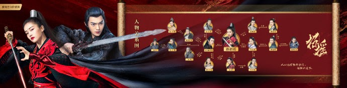 The Legends China Drama