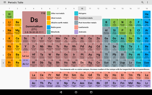 Periodic table 2018 chemistry in your pocket android apps on screenshot thumbnail periodic table 2018 chemistry in your pocket urtaz Gallery