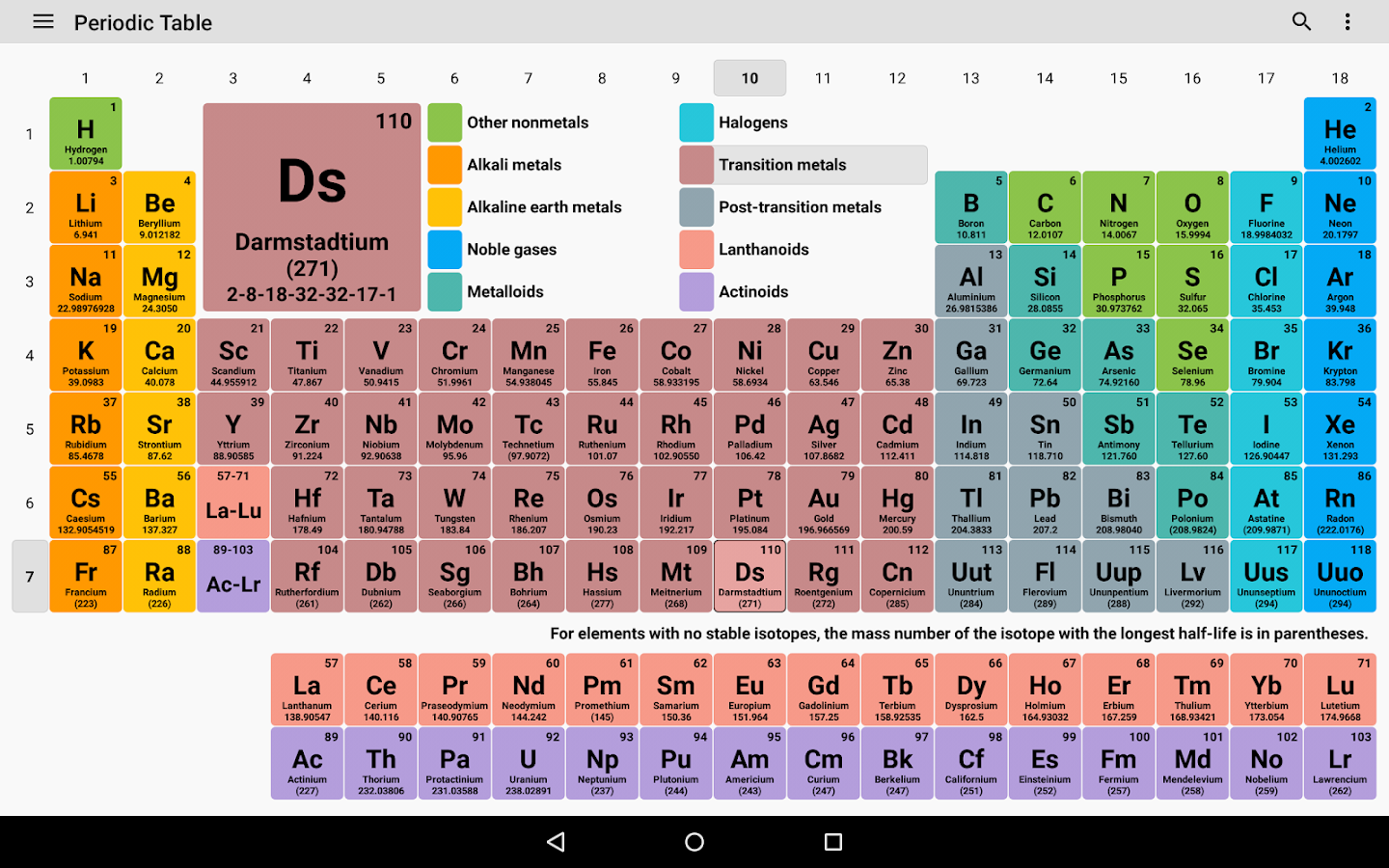 Periodic table 2018 chemistry in your pocket android for Periodic table