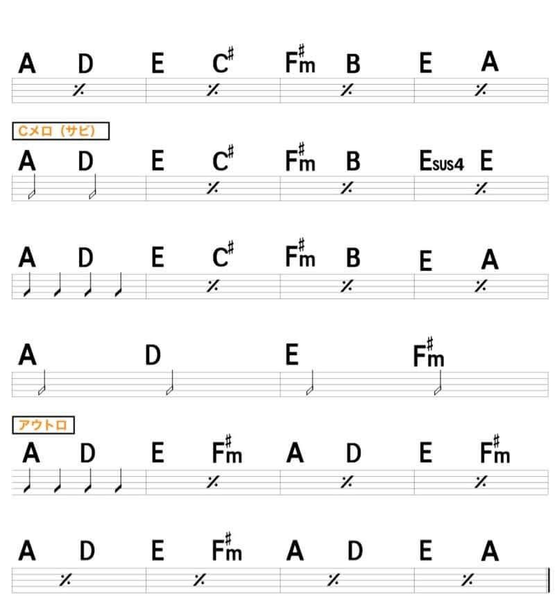 【練習用コード楽譜】 SMAP「世界に一つだけの花」/ギター初心者(入門者)向け簡単スコアの楽譜3