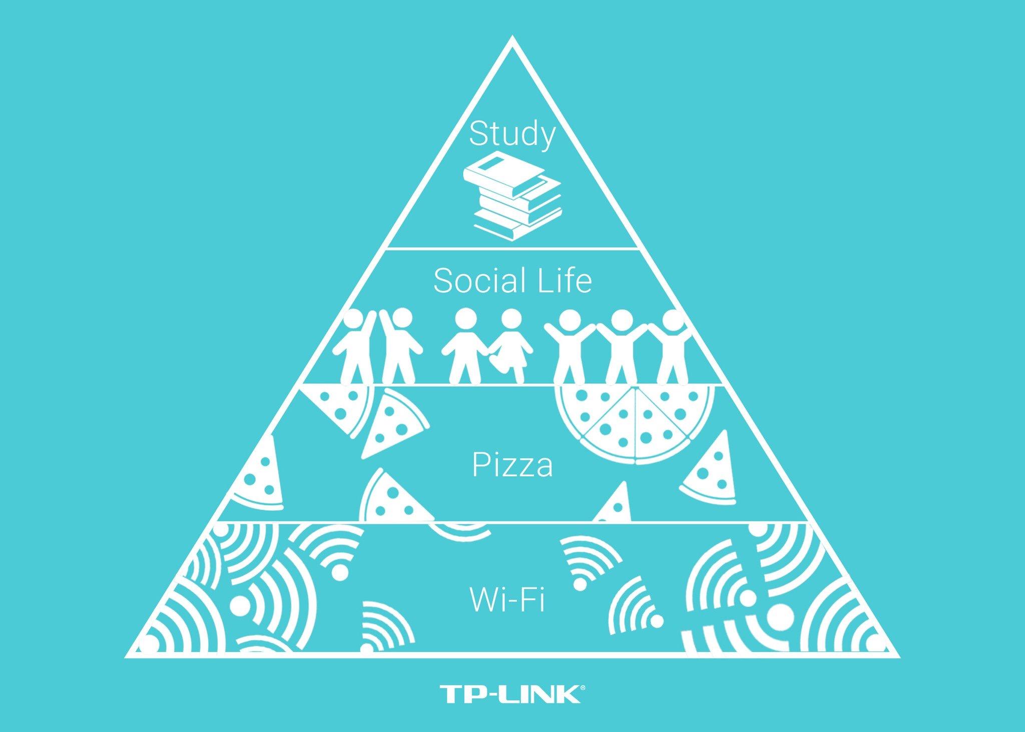 pizza wifi tp link reklama szkoła