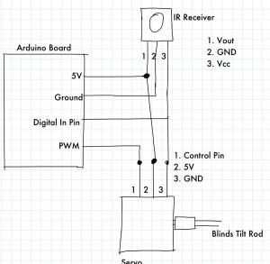eecs sr design  final report arduino blinds actuator circuit board