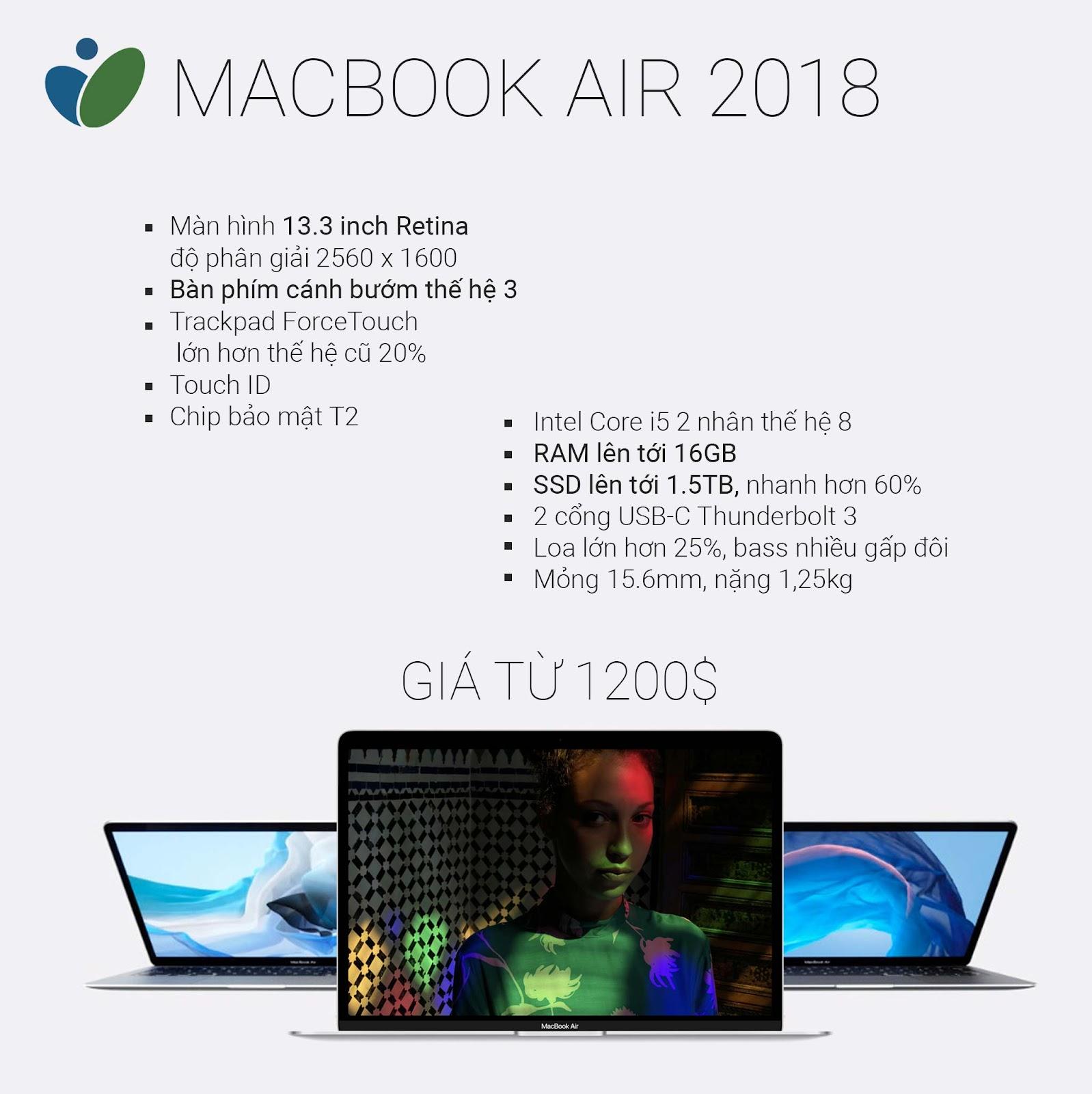 Đang tải macbook-air-moi_ud.jpg…
