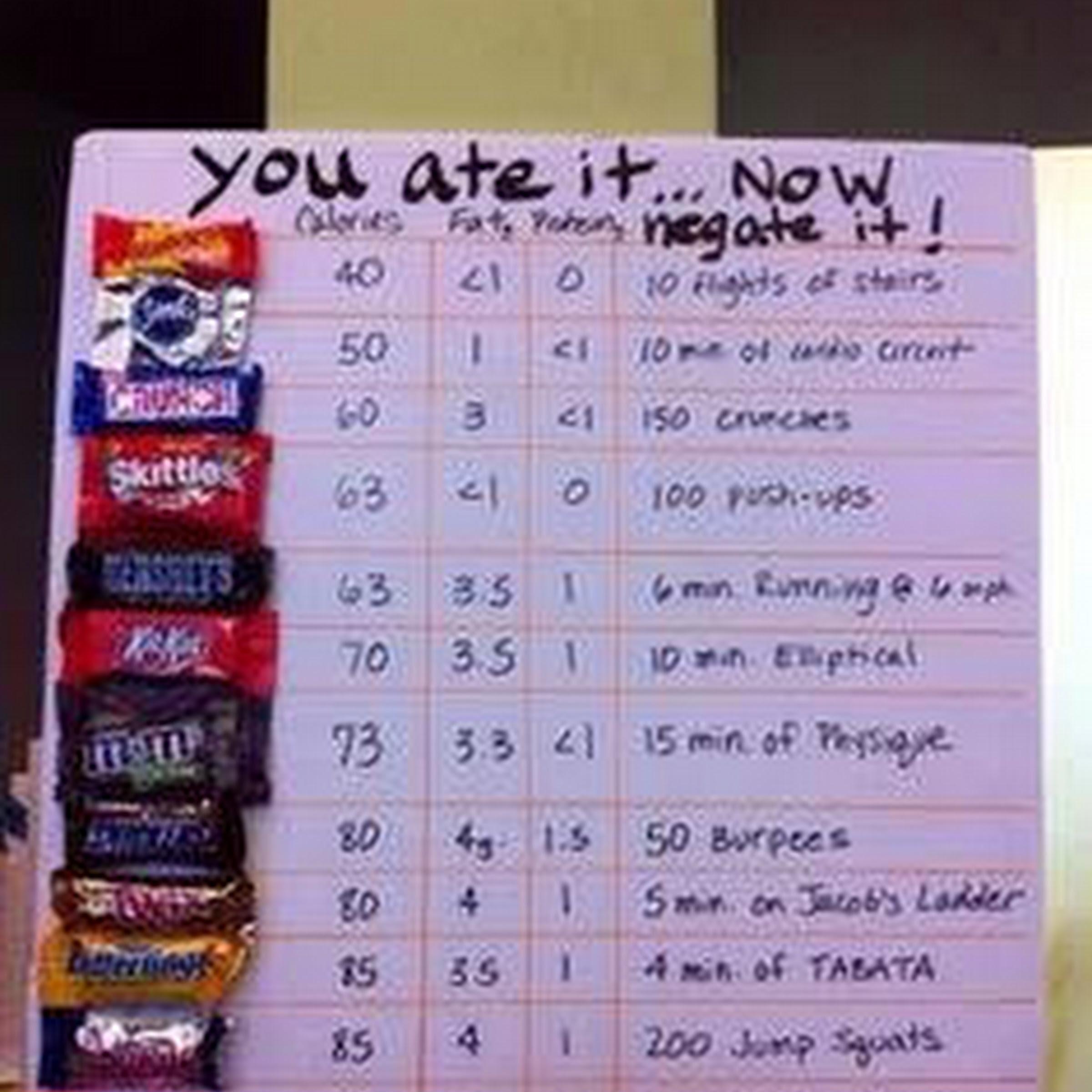 Golo Diet Information