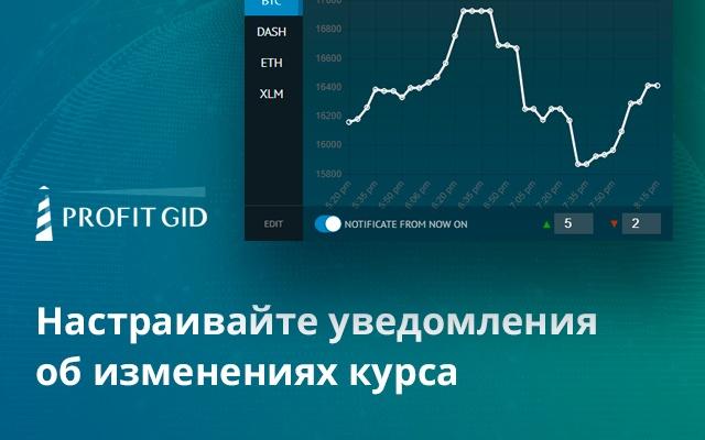 ПрофитГид — курс криптовалют,торговые сигналы