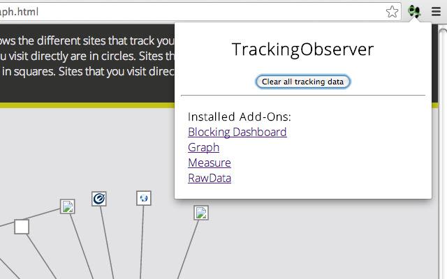 TrackingObserver