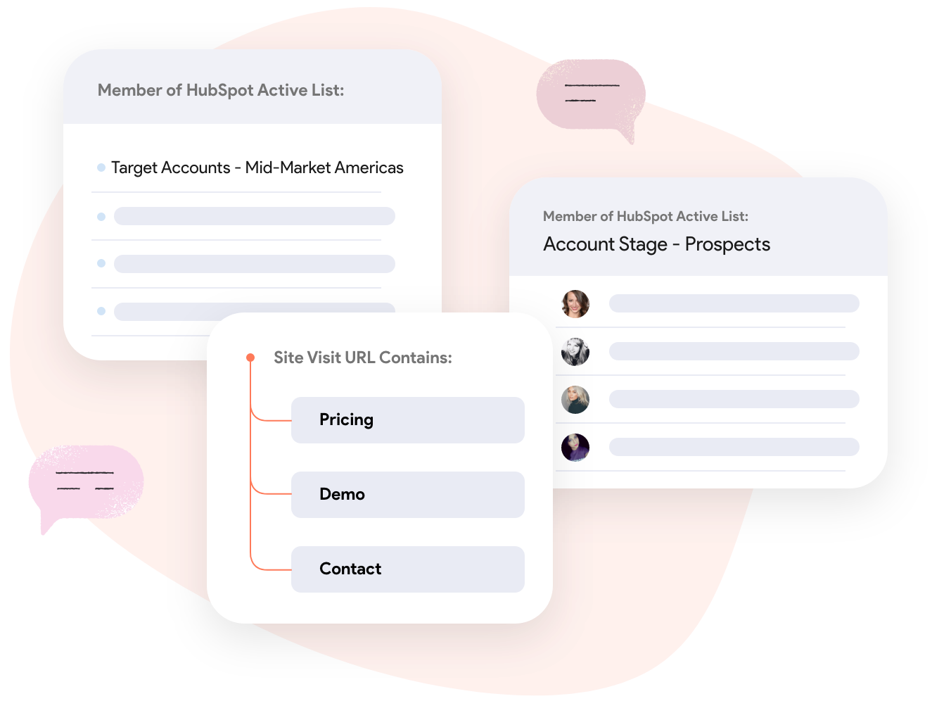 Shows the bi-way integration between your chat platform and HubSpot. With active lists based on your target accounts, visit URLs and Account stage.