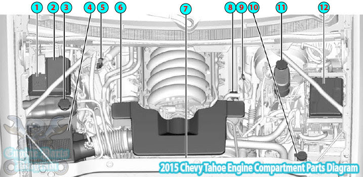 2015 chevy tahoe engine compartment parts diagram