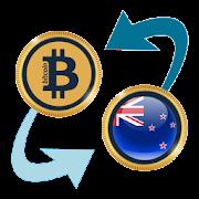 Bitcoin x New Zealand Dollar